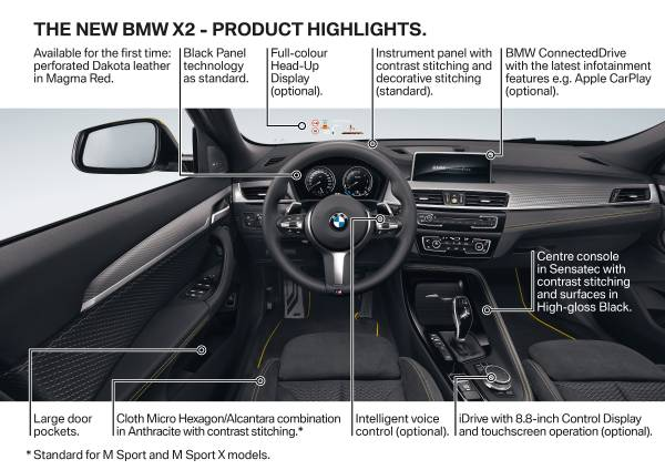 Name:  P90282870-the-brand-new-bmw-x2-product-highlights-10-2017-600px.jpg Views: 33532 Size:  47.9 KB