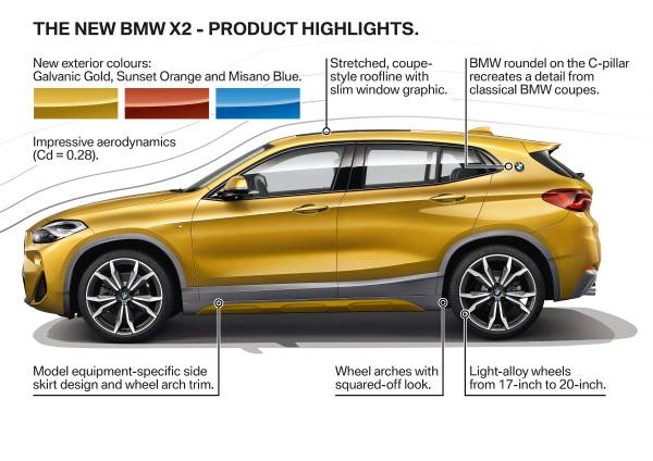 Name:  P90282875-the-brand-new-bmw-x2-product-highlights-10-2017-600px.jpg Views: 36000 Size:  41.8 KB
