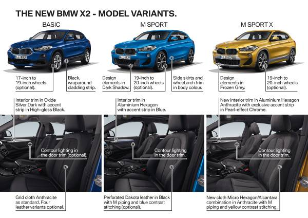 Name:  P90282871-the-brand-new-bmw-x2-product-highlights-10-2017-600px.jpg Views: 34038 Size:  52.2 KB